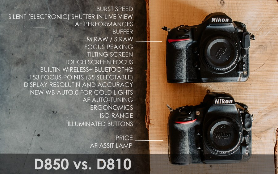 Nikon D850 Review // Fied test & Real World and Wedding